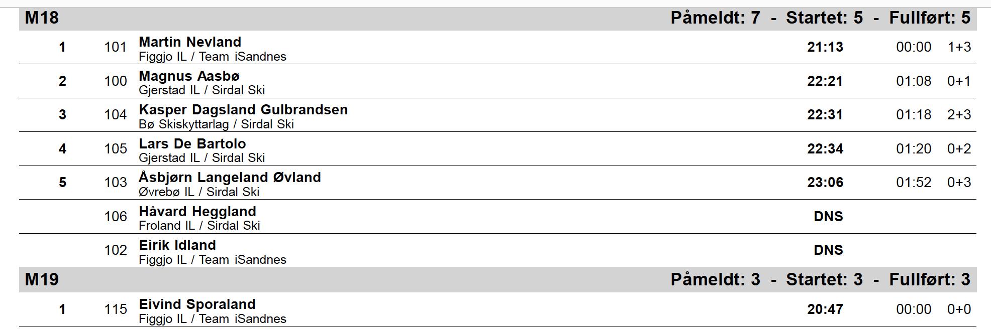 Macintosh HD:Users:Lsir:Dropbox:Skjermbilder:Skjermbilde 2019-01-20 23.03.07.png