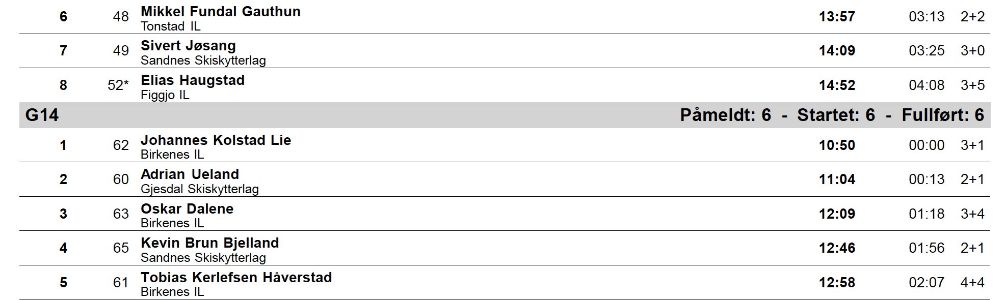Macintosh HD:Users:Lsir:Dropbox:Skjermbilder:Skjermbilde 2019-01-20 22.09.43.png