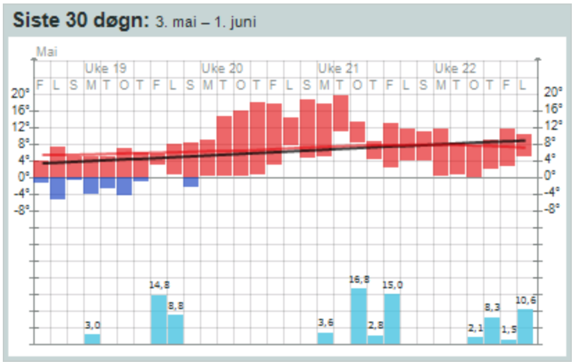 Macintosh HD:Users:Lsir:Dropbox:Skjermbilder:Skjermbilde 2019-06-02 08.50.33.png