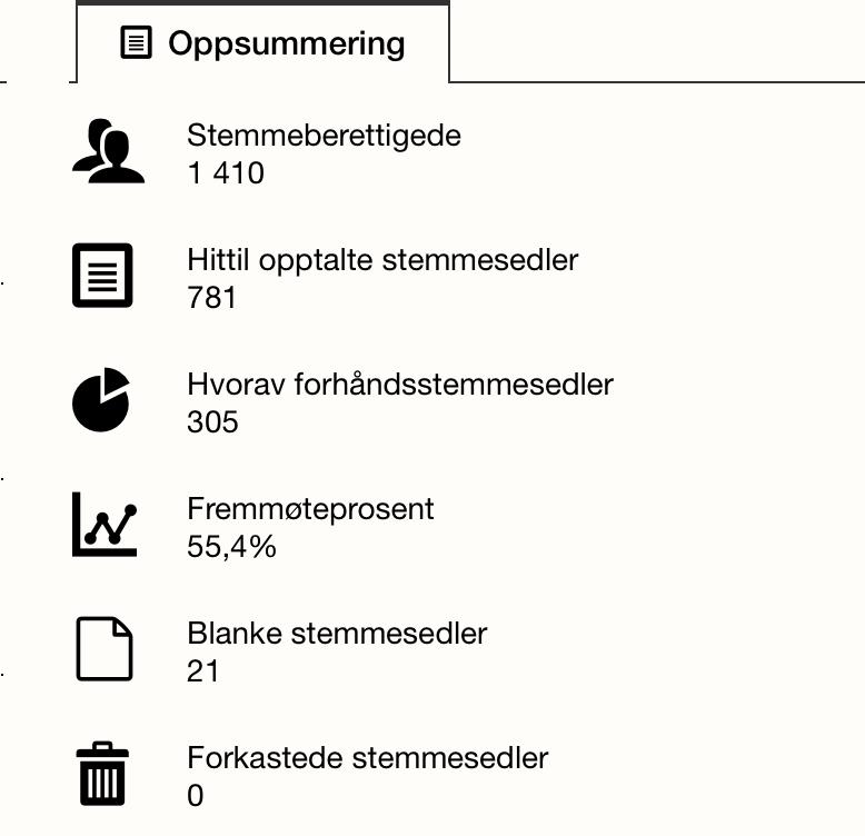 Macintosh HD:Users:Lsir:Leif Sirevåg Dropbox:Leif Sirevåg:Skjermbilder:Skjermbilde 2019-09-10 08.35.35.png