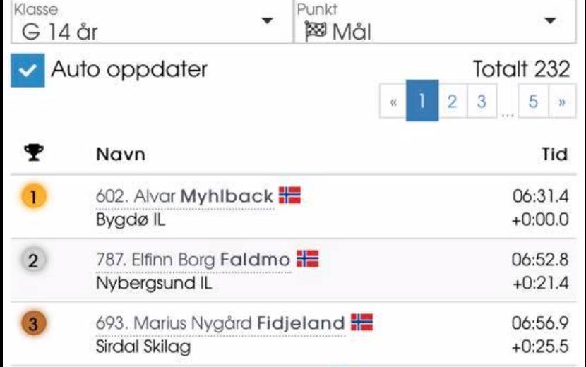 Macintosh HD:Users:Lsir:Leif Sirevåg Dropbox:Leif Sirevåg:Skjermbilder:Skjermbilde 2020-02-02 15.53.18.png