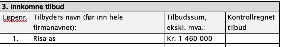 Et bilde som inneholder bord  Automatisk generert beskrivelse